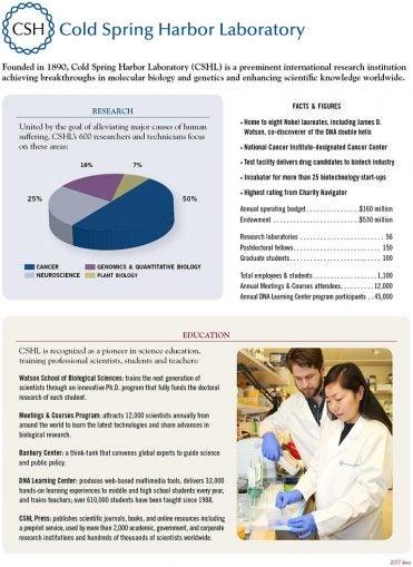 CSHL fact sheet 2018