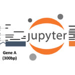 RNA-Seq with Jupyter hero image