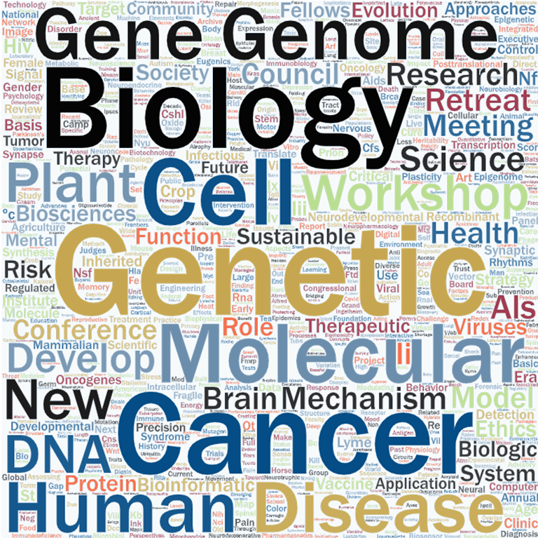 image of word cloud with Banbury Center meeting topics