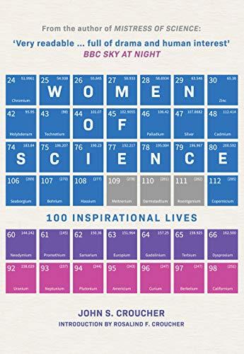 Book cover: 100 Inspirational Lives